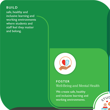 Click to learn more about Fostering Well-Being and Mental Health