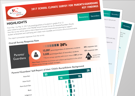 School Climate Survey for Parents/Guardians - 2017 Findings
