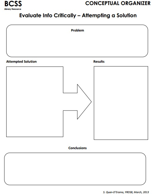 photograph relating to Problem Solution Graphic Organizer Printable titled Internet pages - Image Organizers
