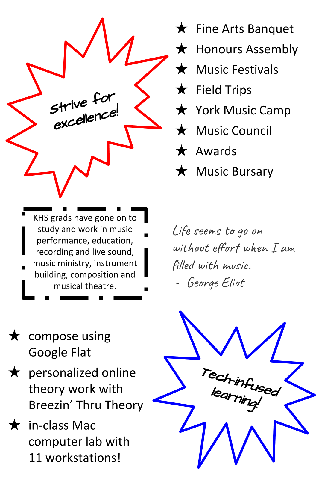 KHS Music Courses - Panel 2 - Info.png